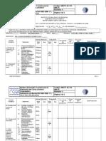 Procesos de Fabricacion 3A Ind.05