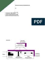 MANUALES DE LENGUAJE DE PROGRAMACIÓN UML