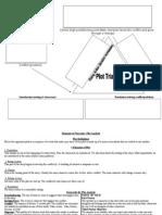 Plot Analysis Handout