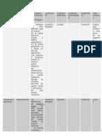 Cuestionario 3 parasitología