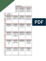 danabolics phase i sheet1