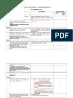 Checklist Pp