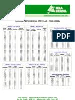 TABELA DIMENCIONAL ARRUELAS.pdf