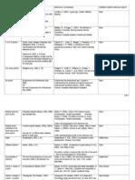 APA Referencing p.3 11