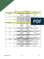 EMEA Maintenance Kit List Jun06