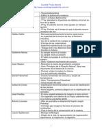62_Textos_Cientificos_7.pdf