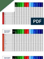 Cfsis1301 Fsi Spreadsheet178 Public 06a