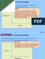 22 Force Extension Graphs 297t0x2