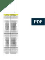 Listado de Productos de ZF4