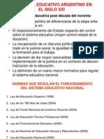 Configuracion Actual Del SE-Aparato Normativo