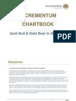 Gold Bull & Debt Bear in 50 Charts by Incrementum Liechtenstein