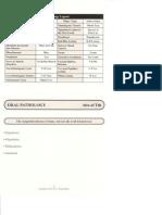 76216496 Oral Pathology