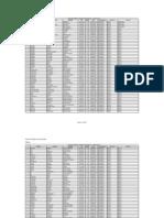 Padrón Electoral AP-2013