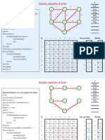 Ejemplo Algoritmo de Prim