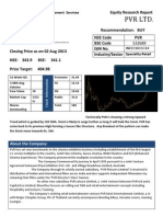 PVR Research Report