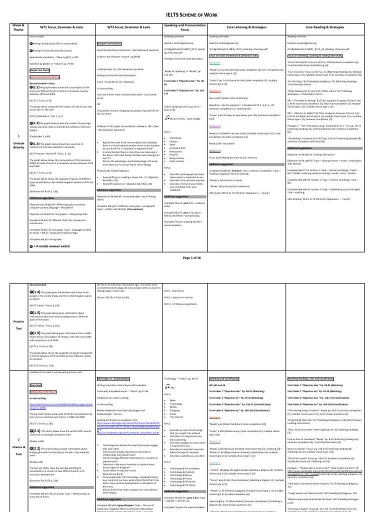 Comprehensive Scheme of Work | International English