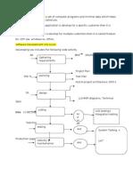 Manual Testing Docs