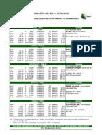 2013 Tax Tables