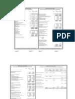 Final Accounts 2005