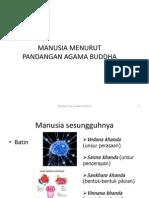 Manusia Menurut Pandangan Agama Buddha