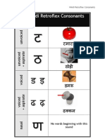 Long U Worksheets 1st Grade Pdf Hindi Grammar Worksheet  Present Tense Action In Simple Present Og Word Family Worksheets Excel with Worksheets Halloween Excel Hindi Retroflex Consonants Dependent And Independent Variable Worksheet