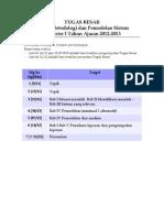 Panduan Tugas Besar 2012 TI5110 MPS