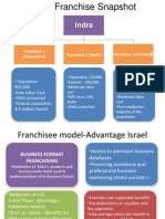 Indra Franchise Model -Final