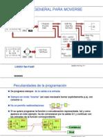 3.ProgramaciónDislay LOGO!