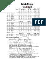 Stats Trends Mlb 03-09-13