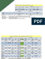 Prog. Mantenimiento Bombas de Transferencia 2012 - Lote VII