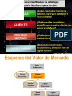 Balanced Scorecard y Esquema de Valor en El Mercado.