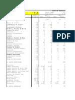 BIO2.1-B Cadena Valor Costos Pijuayo Palmito-Aldo Acosta