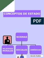 Conceptos de Estado-clase 2