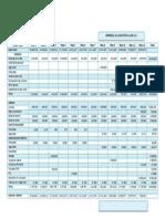 Tabla de Presupuestos