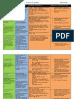 Progression Formation à culture de l.doc