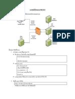 การติดตั้งโปรแกรม PDN 2013