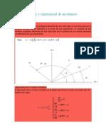 1.4 Forma polar y exponencial de un número complejo.