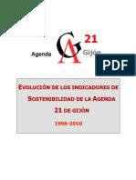 Indicadores de Sostenibilidad - Agenda 21