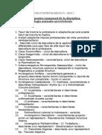 Subiecte Pentru Examenul de La Disciplina Biologia Animala