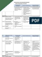 BP PIP Tracking Report ~~ 9-3-13