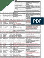 Conferencias-Direcciones Al 12 de Junio(1)