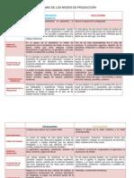 ACTIVIDAD7--ANDAMIO MODOS DE PRODUCCIÓN - copia