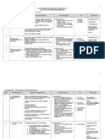 Yearly Plan Form 3 2011