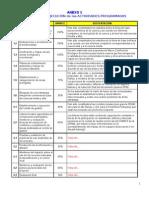 ANEXOS 5 y 6[2] Evaluacion Med Term Anexos - Marco lógico