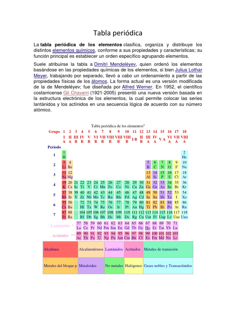 Halogenos tabla periodica definicion image collections periodic halogenos tabla periodica definicion images periodic table and halogenos tabla periodica definicion gallery periodic table and urtaz Gallery