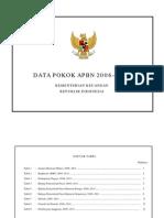 Data Pokok APBN 2012 Id
