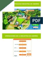 1-Riesgos Forestales e Industriales de La Madera