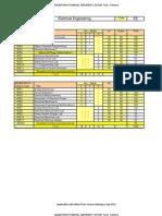 Academic Council Corrections BTech EE Scheme 22 June 2013