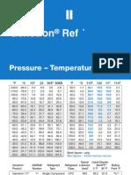 Honeywell Refrigerants Pressure Pemperature Chart1