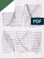 Furnace Figures